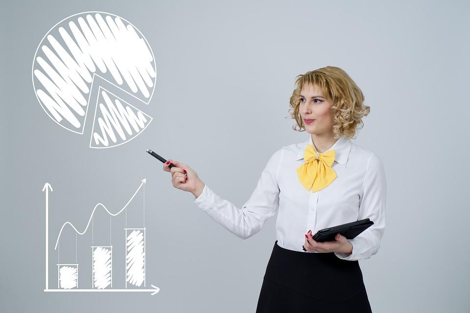 Woman Charts